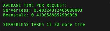 Serverless: на 15% медленнее и в восемь раз дороже - 2