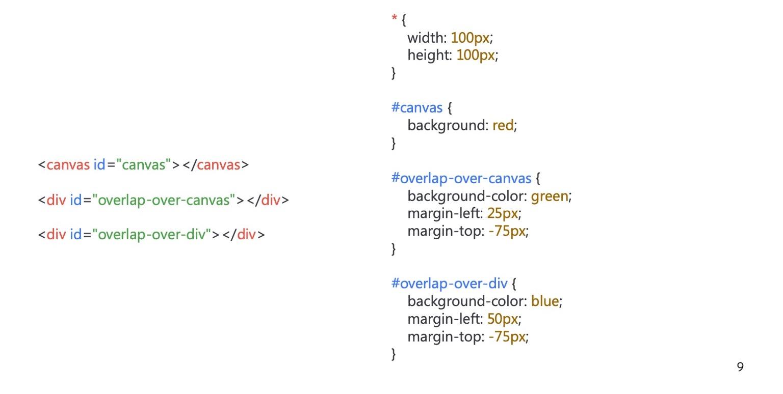 Как рисует браузер. Доклад Яндекса - 10