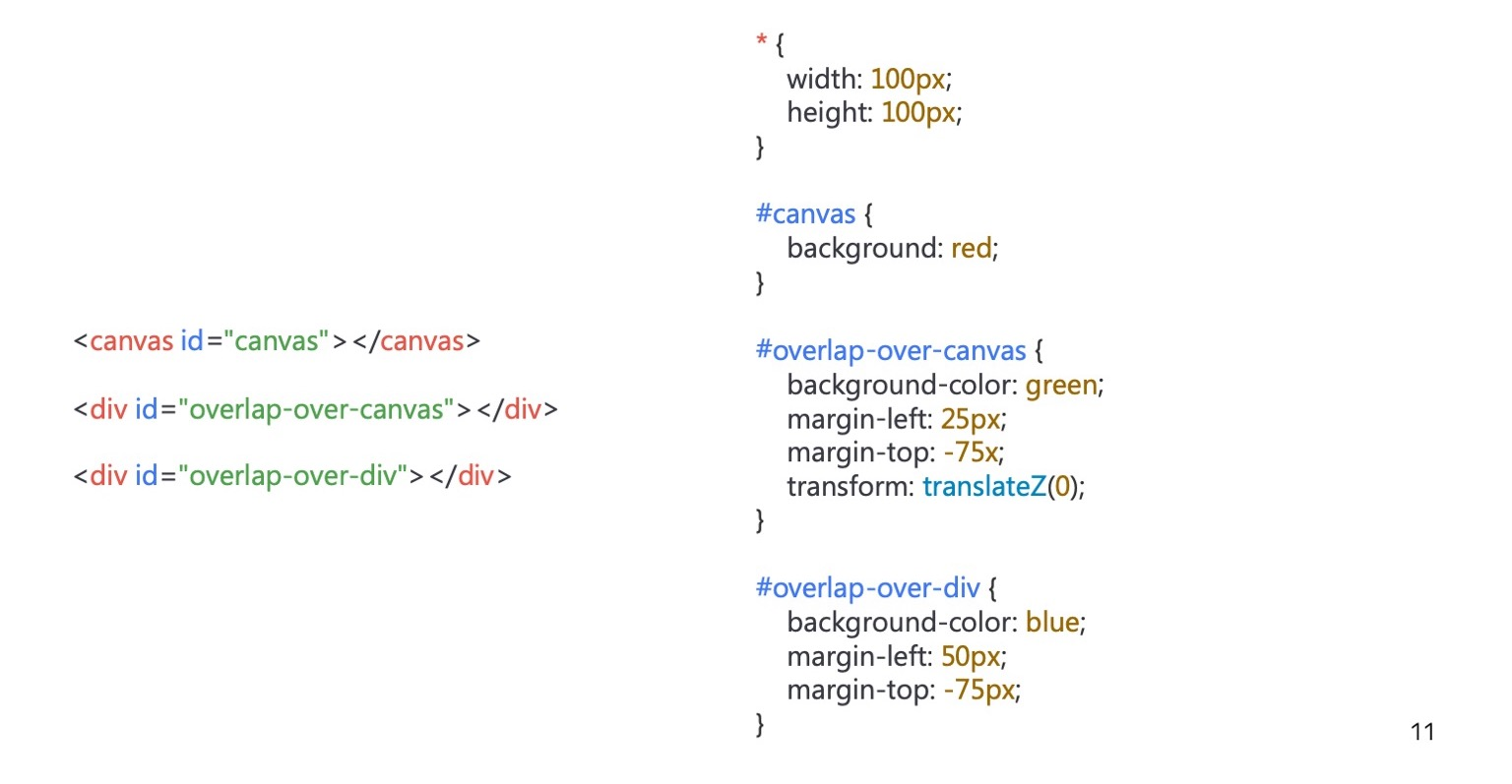 Как рисует браузер. Доклад Яндекса - 12