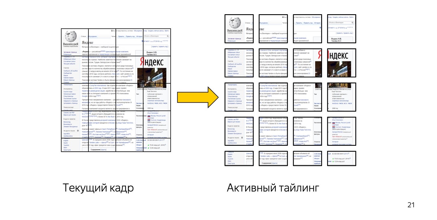 Как рисует браузер. Доклад Яндекса - 20