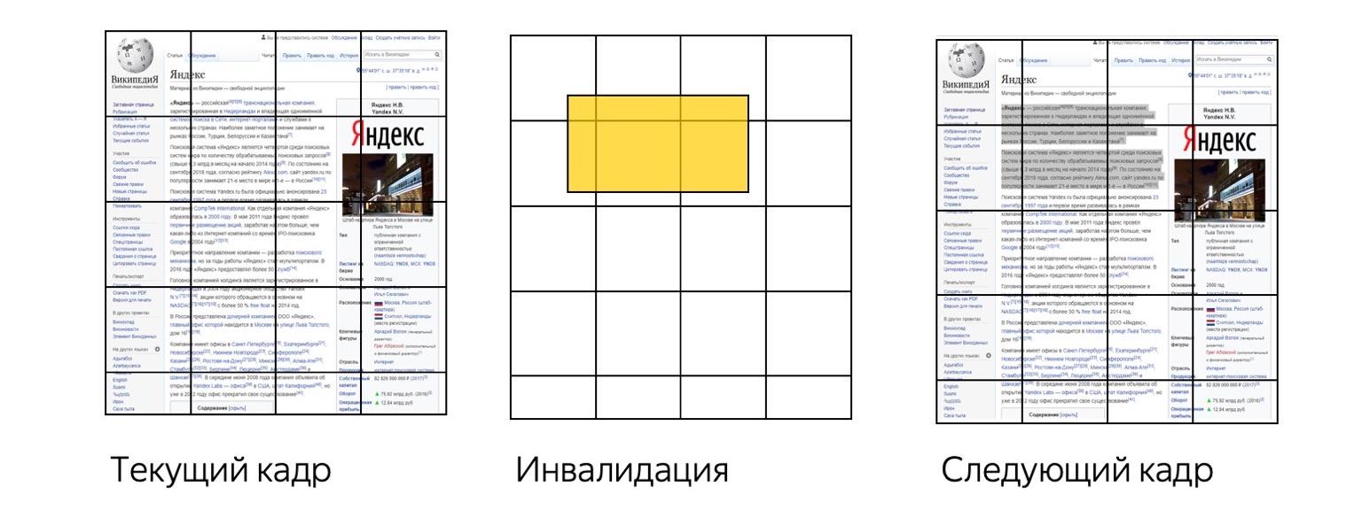Как рисует браузер. Доклад Яндекса - 22