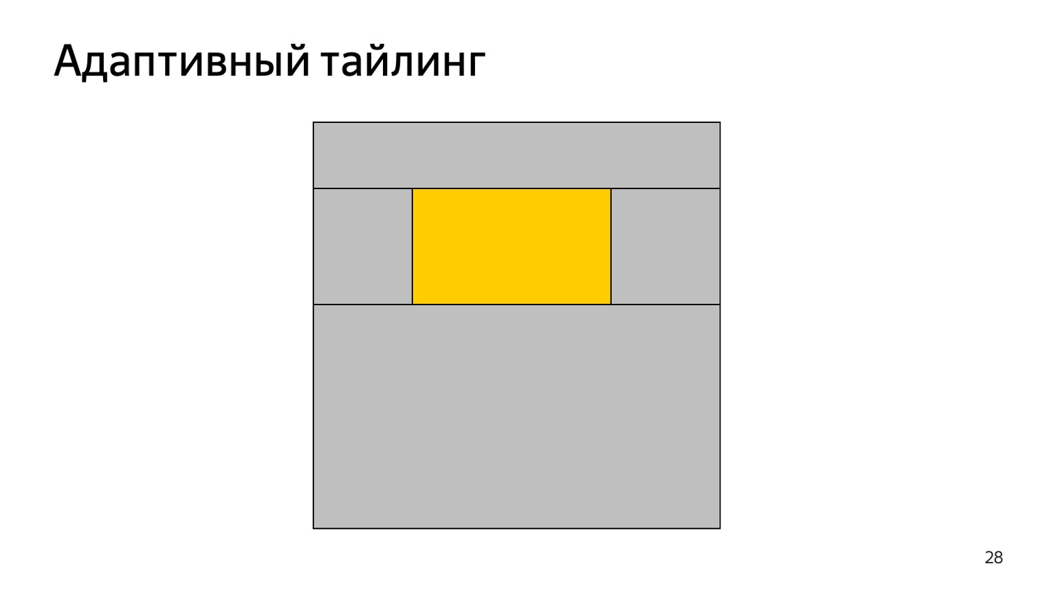 Как рисует браузер. Доклад Яндекса - 27