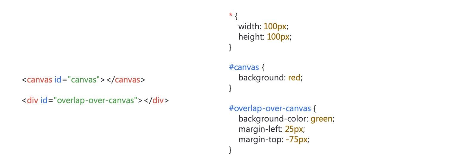 Как рисует браузер. Доклад Яндекса - 8