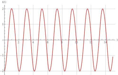 Синтез регулятора методом обратной задачи динамики - 42