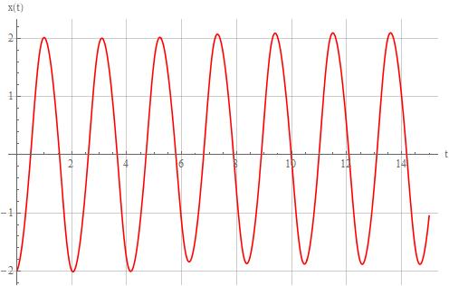 Синтез регулятора методом обратной задачи динамики - 44