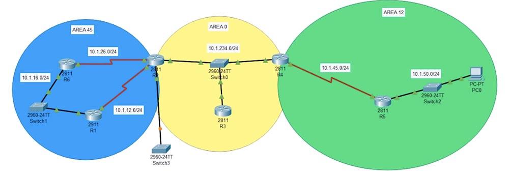 Тренинг Cisco 200-125 CCNA v3.0. День 48. Мультизонирование OSPF - 3