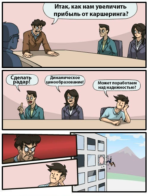 О важности подтверждения управляющих команд на примере Делимобиля - 3