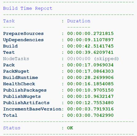 Теория и практика стандартизации Docker-сервисов - 3