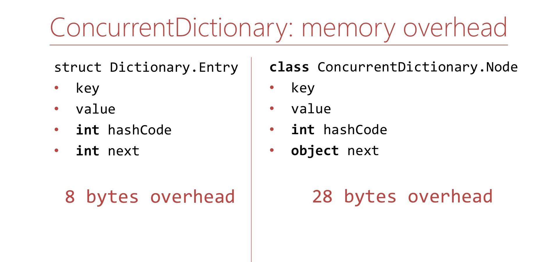 Многопоточность в .NET: когда не хватает производительности - 15