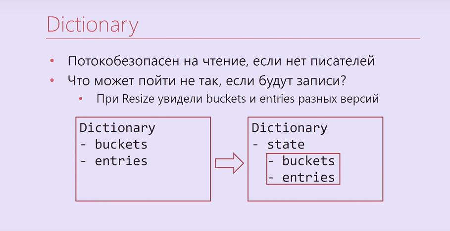 Многопоточность в .NET: когда не хватает производительности - 19