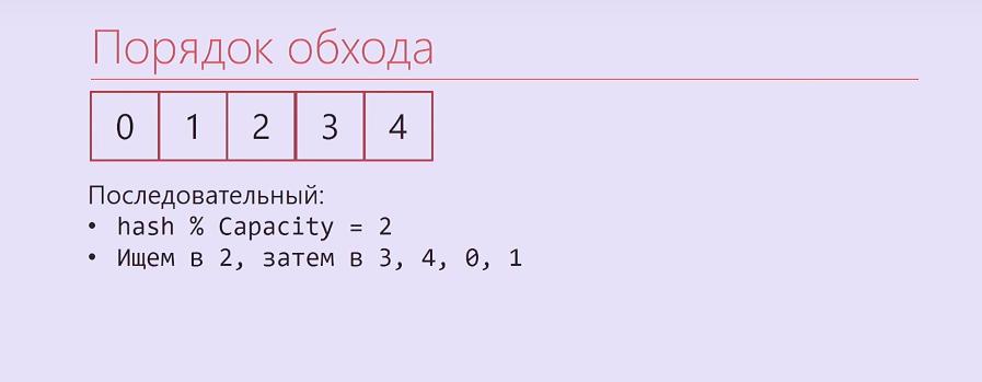 Многопоточность в .NET: когда не хватает производительности - 23