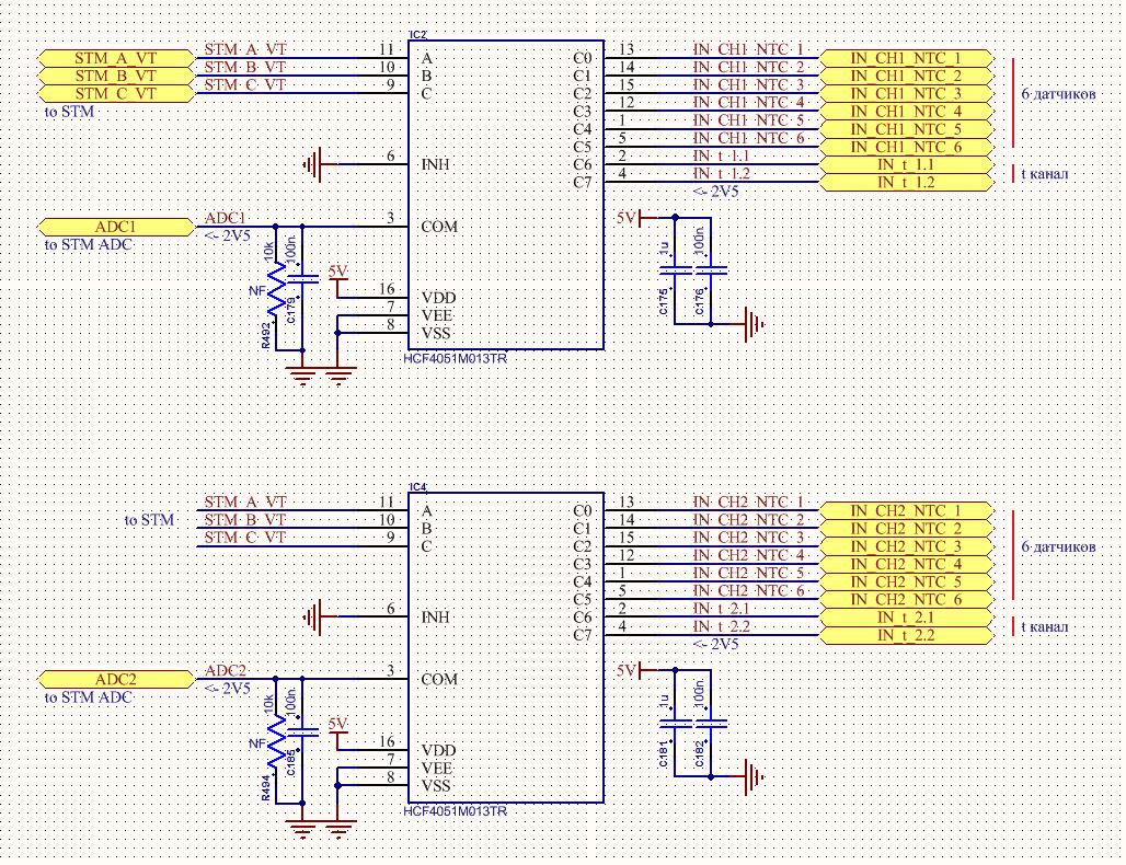 Промышленный контроллер. Система сбора данных. АСУ - 3