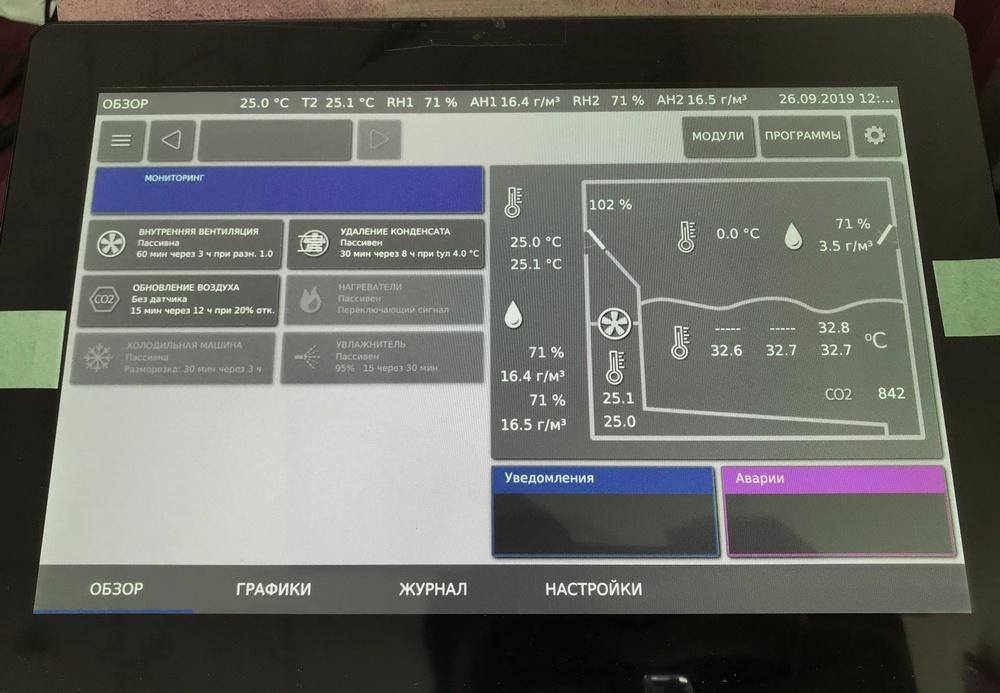 Промышленный контроллер. Система сбора данных. АСУ - 9