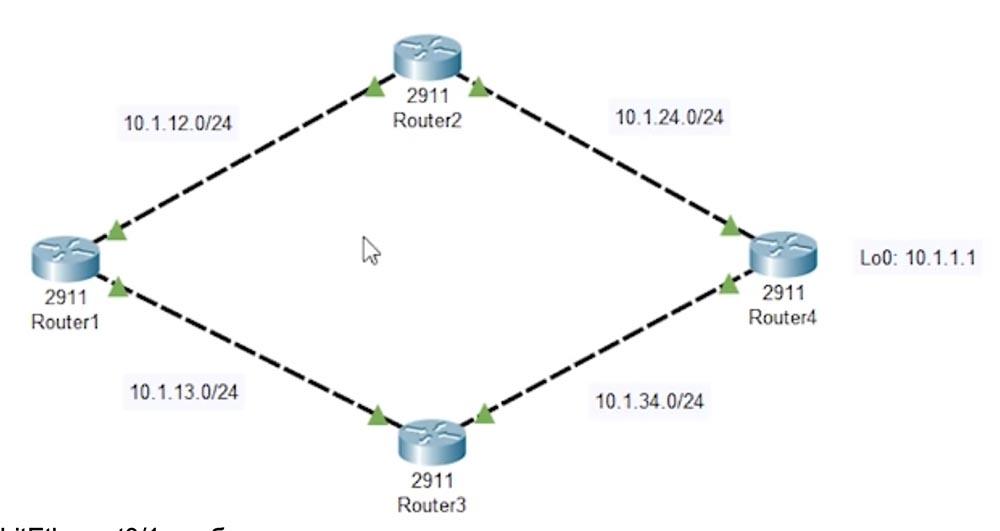Тренинг Cisco 200-125 CCNA v3.0. День 50. Настройка EIGRP - 16
