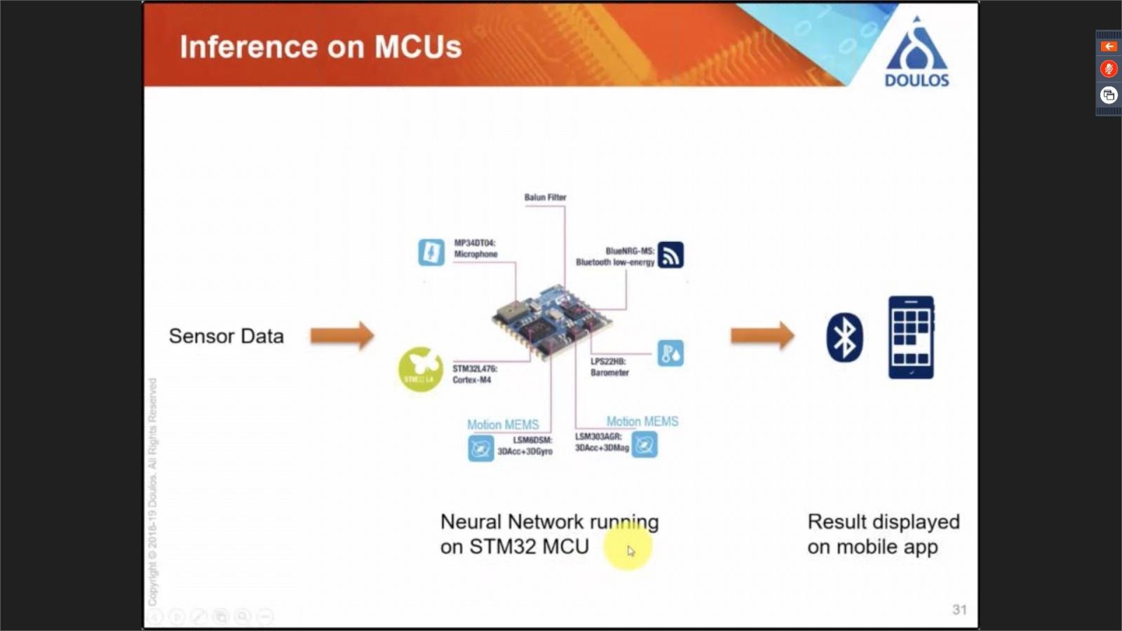 """Железные"" конференции. SOM i.MX6, Aliceduino, Keras+STM32Cube.AI - 3"