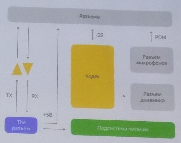 """Железные"" конференции. SOM i.MX6, Aliceduino, Keras+STM32Cube.AI - 8"