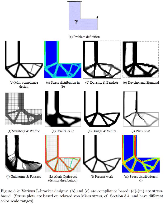 Параметризация нейросетью физической модели для решения задачи топологической оптимизации - 2