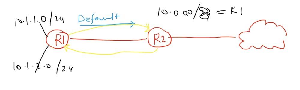 Тренинг Cisco 200-125 CCNA v3.0. День 51. Устранение неполадок EIGRP - 5