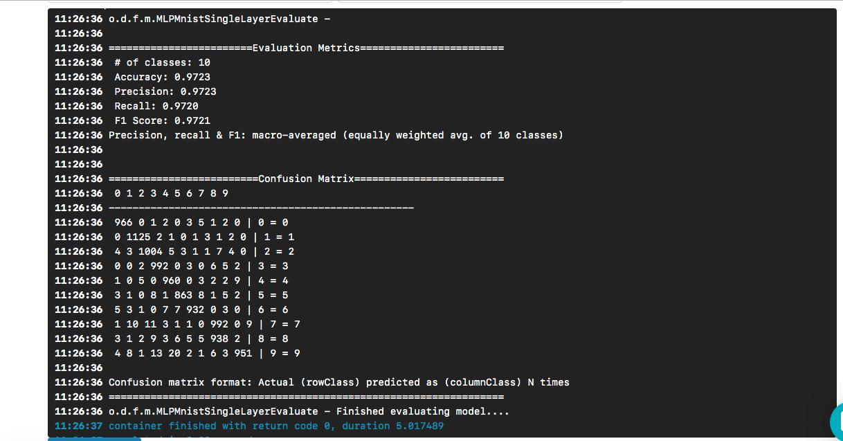 Deep Learning теперь на Java - 8
