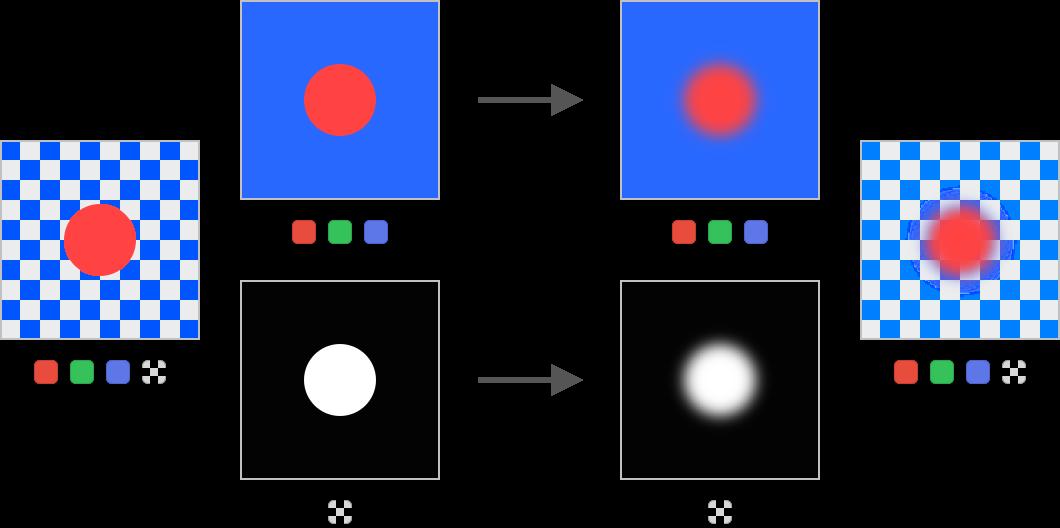Как работает альфа-композитинг - 24