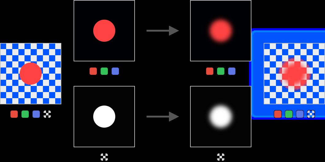Как работает альфа-композитинг - 25