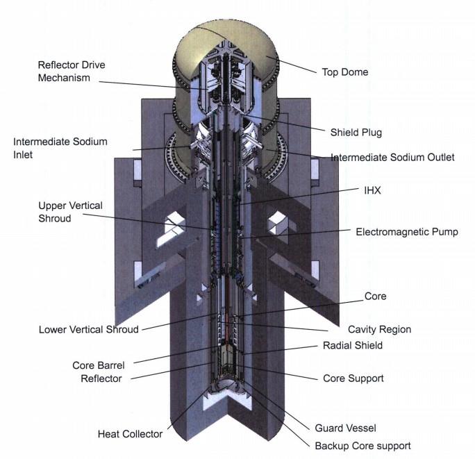 Мирный атом не в каждый дом: неожиданные варианты радионуклидных источников энергии - 14