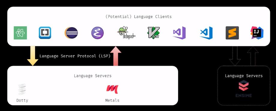 Настройка VSCode для работы с Scala - 7