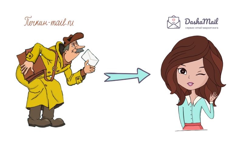 История DashaMail: от запуска клона американского email-стартапа до ссор с инвесторами и нового старта - 4