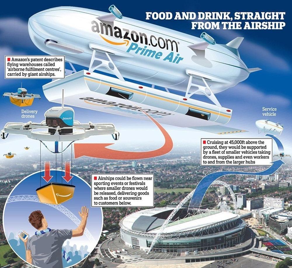 Почему будущее доставки всё-таки может быть за дирижаблями - 2