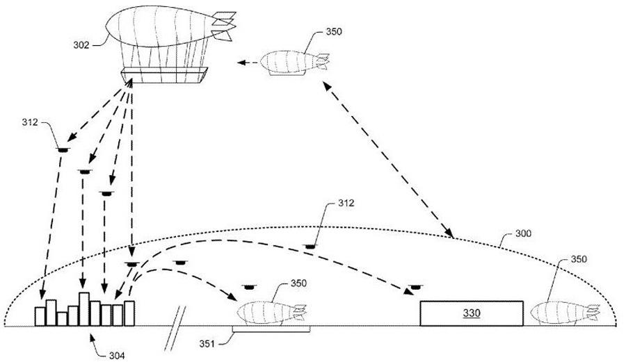 Почему будущее доставки всё-таки может быть за дирижаблями - 1