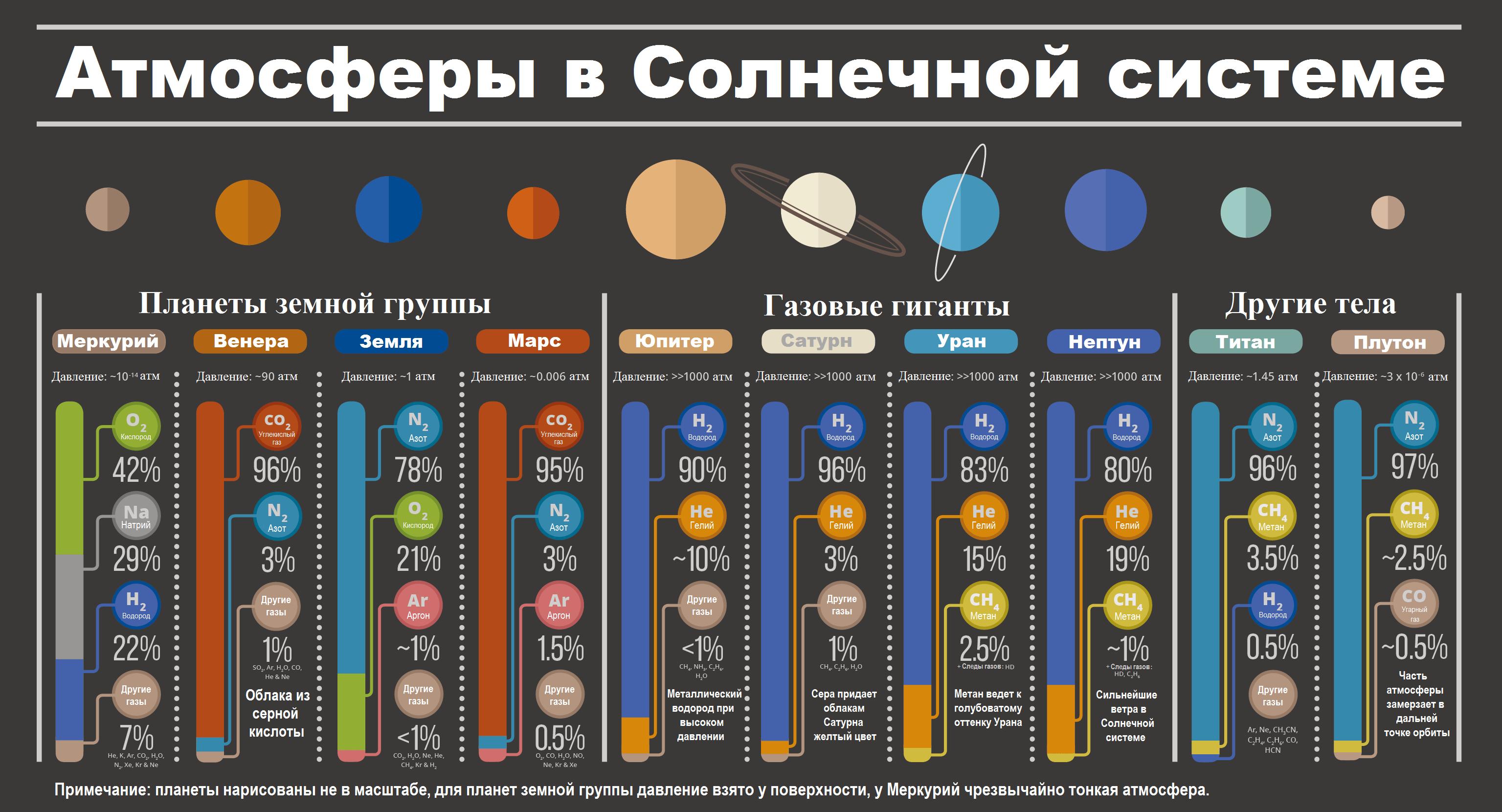 Путеводитель по Солнечной системе для автостопщиков - 29