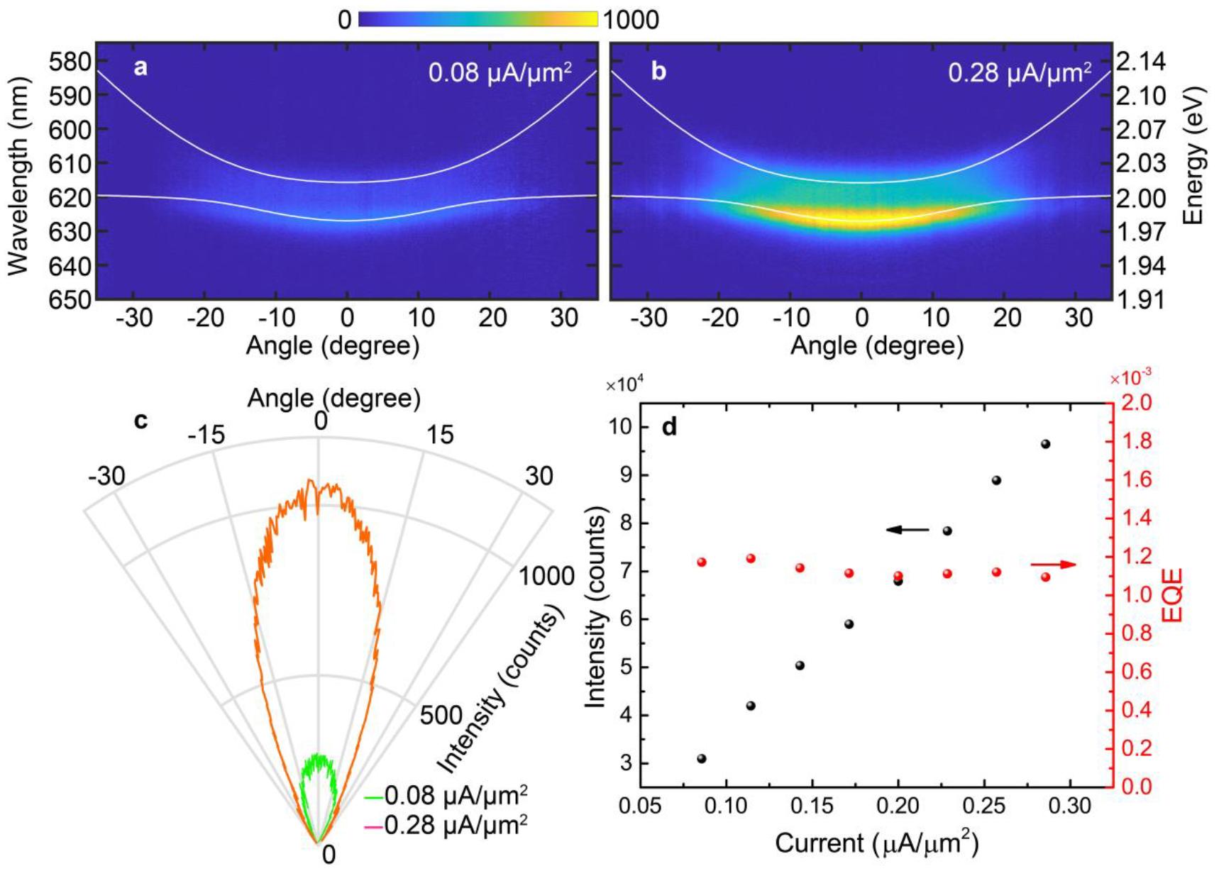 Будущее Li-Fi: поляритоны, экситоны, фотоны и немного дисульфида вольфрама - 4