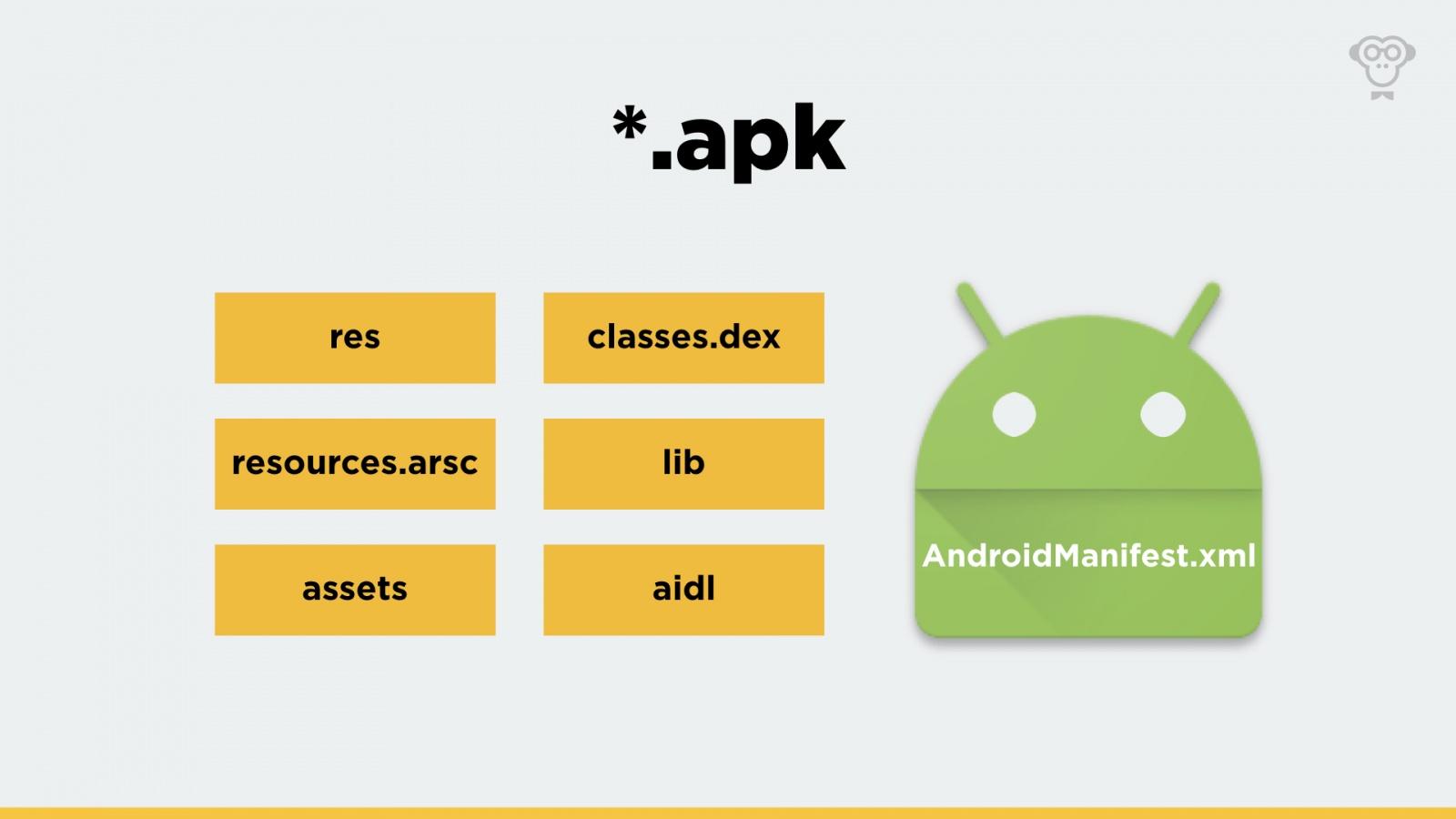 Сборка Android-приложения. Задачка со звёздочкой - 2