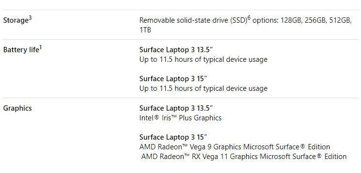 Съемные SSD в ноутбуках Surface Laptop 3 и планшете Surface Pro X не так-то просто снять