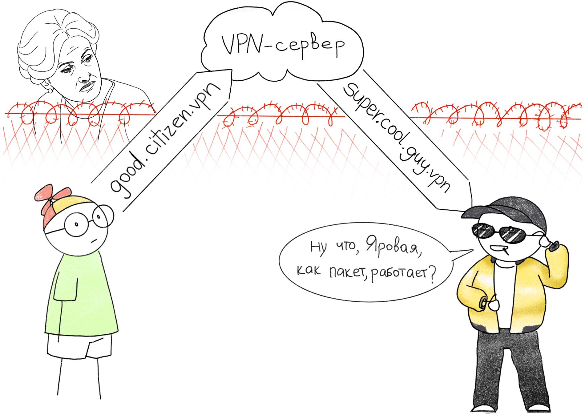 Двойной VPN в один клик. Как легко разделить IP-адрес точки входа и выхода - 1
