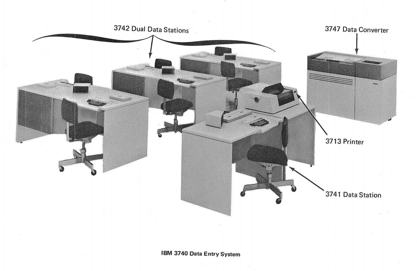 Когда клавиатуры были столами - 23