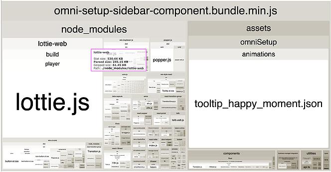Уменьшение размеров бандлов с помощью Webpack Analyzer и React Lazy-Suspense - 6