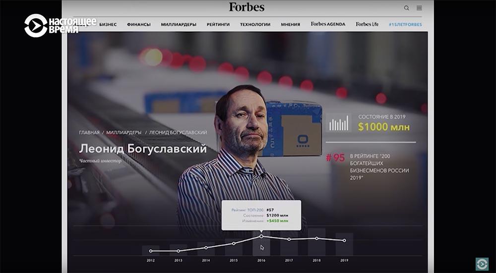 Холивар. История рунета. Часть 3. Поисковики: Яндекс vs Рамблер. Как не делать инвестиции - 106