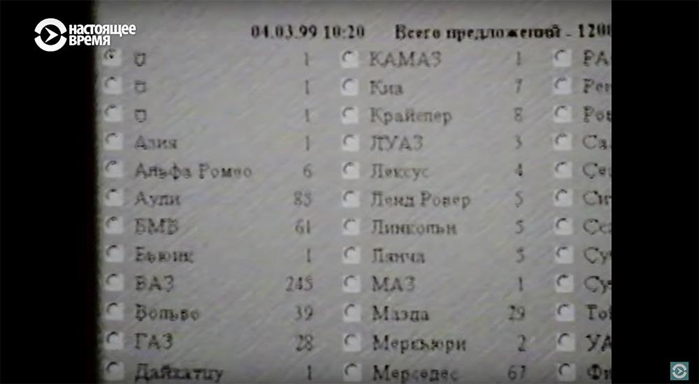 Холивар. История рунета. Часть 3. Поисковики: Яндекс vs Рамблер. Как не делать инвестиции - 94