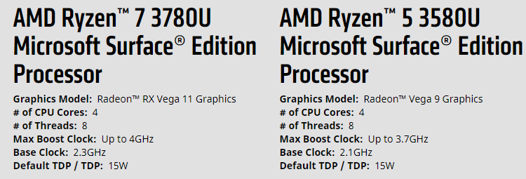 AMD уже разрабатывает Ryzen Microsoft Surface Edition второго поколения