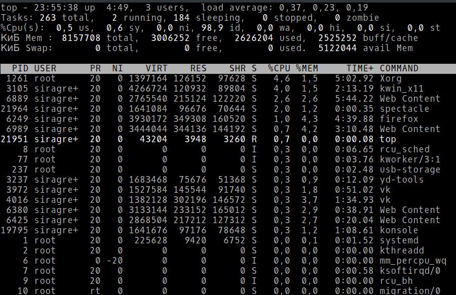 Настраиваем top в GNU-Linux - 3