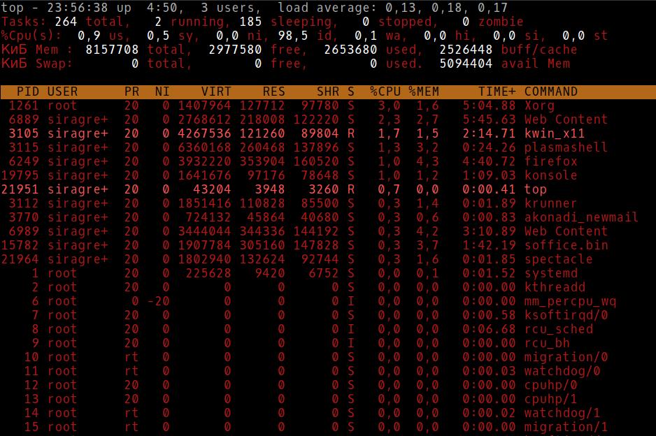 Настраиваем top в GNU-Linux - 4
