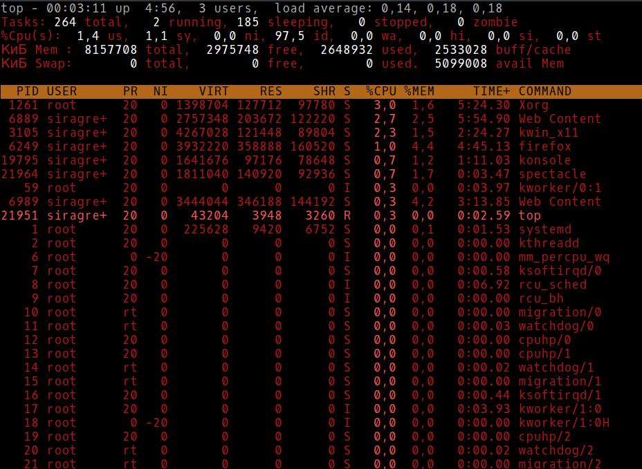 Настраиваем top в GNU-Linux - 5