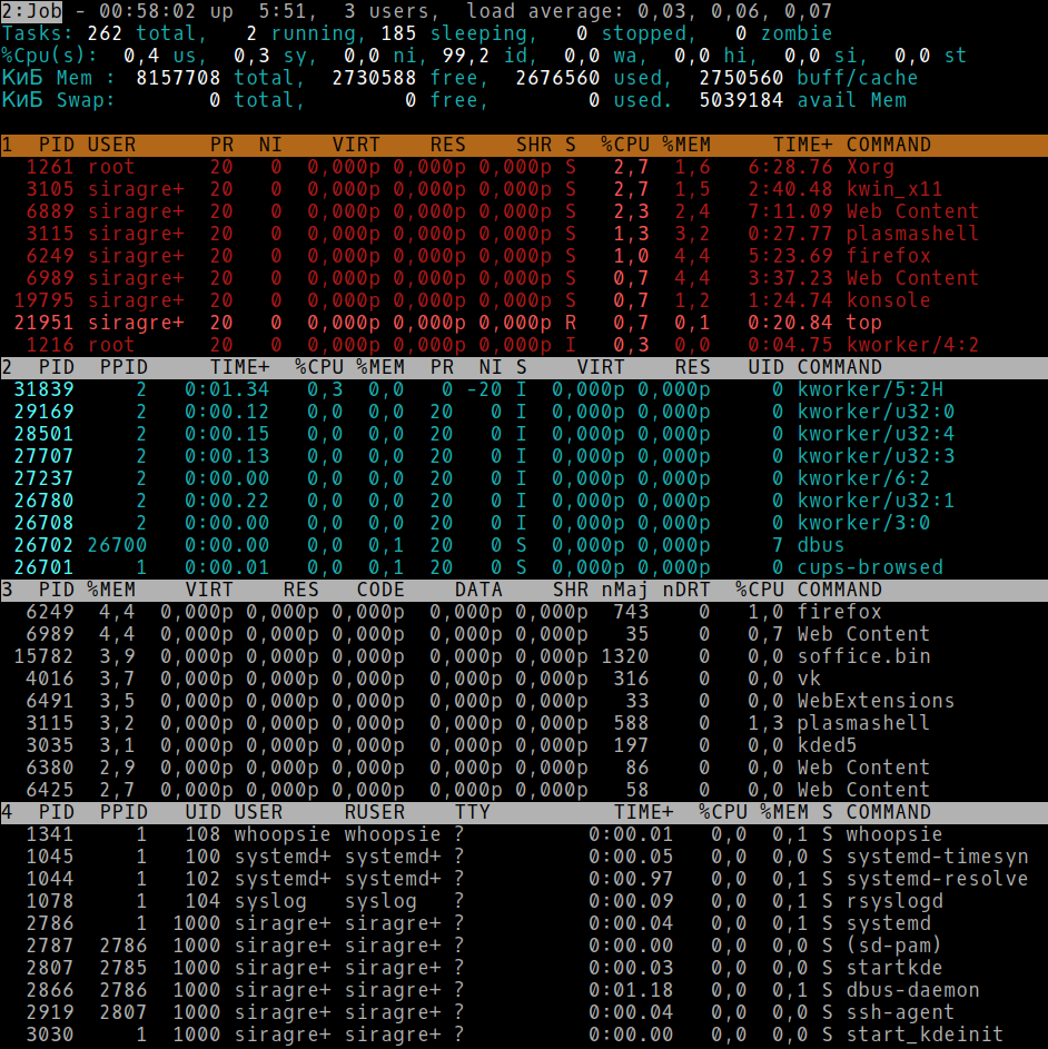 Настраиваем top в GNU-Linux - 7