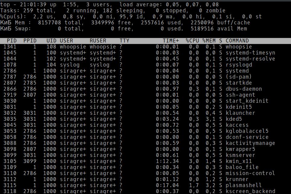Настраиваем top в GNU-Linux - 1