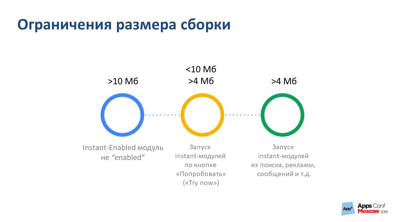 Google Play Instant. Рефакторинг длиною в жизнь - 11