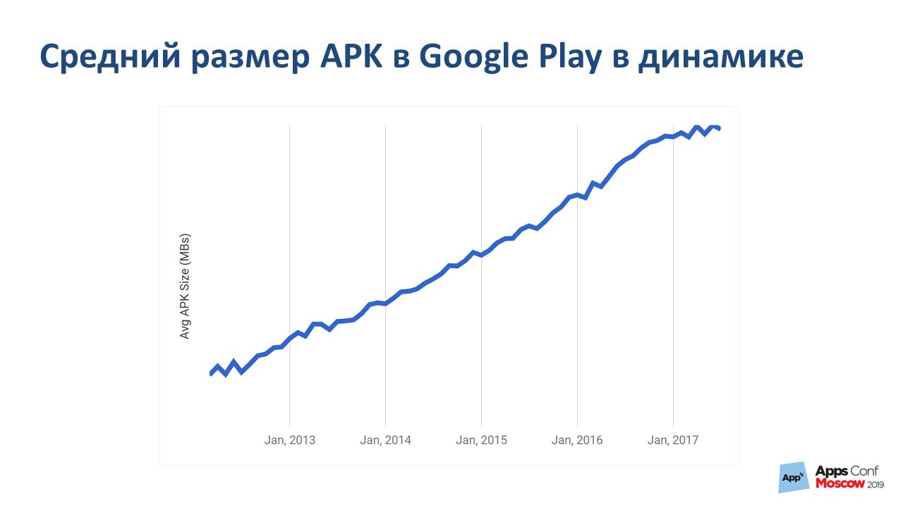 Google Play Instant. Рефакторинг длиною в жизнь - 3