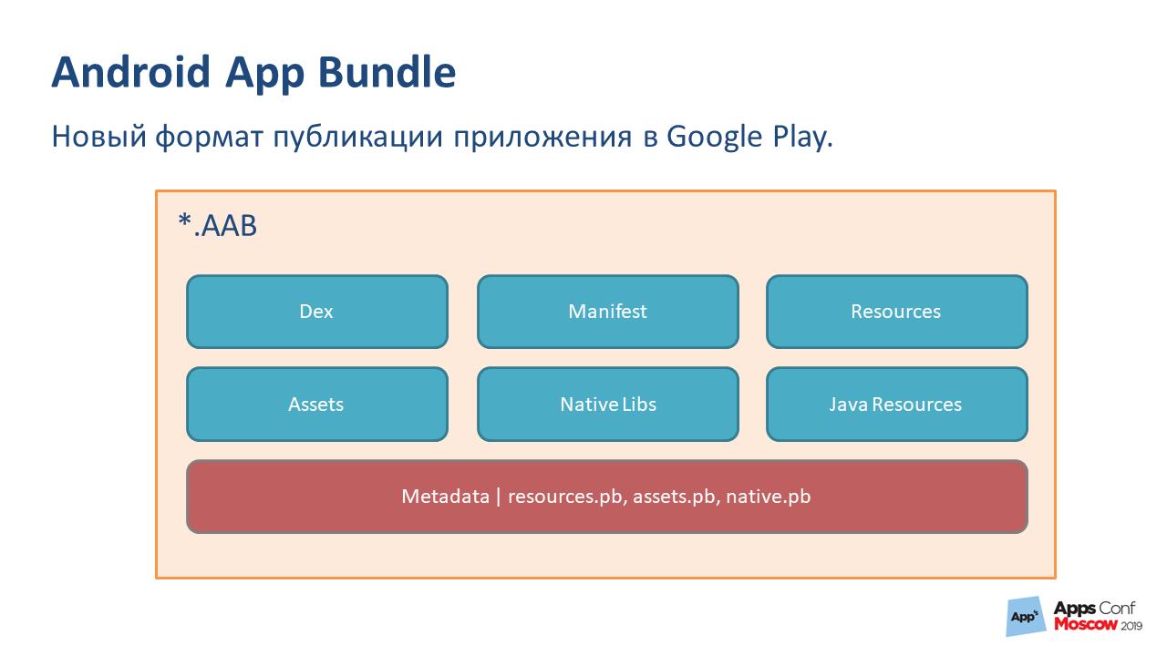 Google Play Instant. Рефакторинг длиною в жизнь - 5