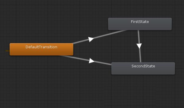Как использовать прерывания в Unity Animator на полную - 10