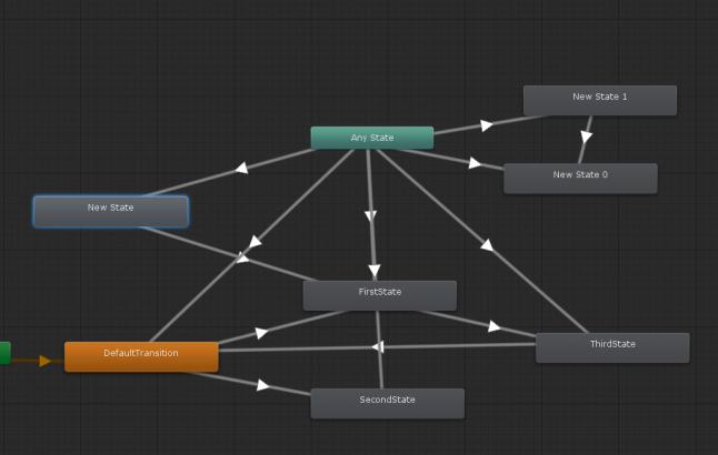 Как использовать прерывания в Unity Animator на полную - 8